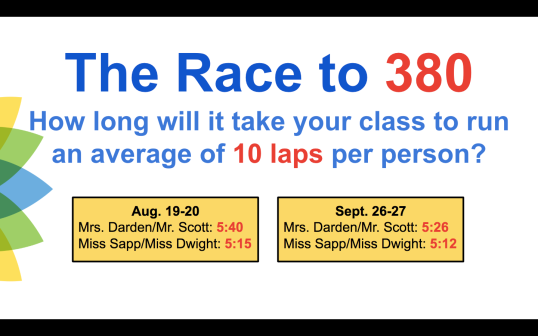 Race to 200 3rd